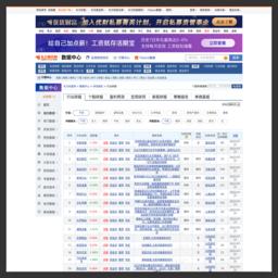 东方财富行业研报