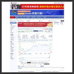 Phreesia,Inc.(PHR)