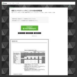 眼科医院コンサルタント ブログ