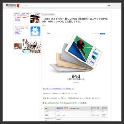 【比較】どっちにする? 新しい9.7インチ「iPad」が発表されたので iPad Pro と iPad Air 2と iPad miniのスペックを比較してみた。
