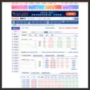 东方财富数据频道