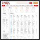 b2b网站大全,b2b网站排名,找b2b网站就上地球网